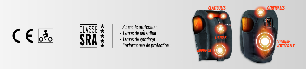 Airbag zones protections